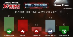 FFG_W8_Ships